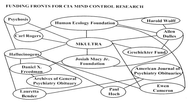 history-of-mind-control_clip_image013